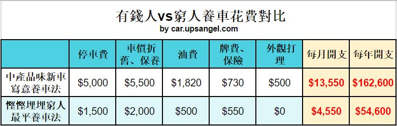 2017-04-14_car_expense_comparision